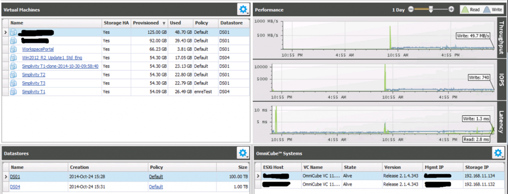 simplivity - dc monitor