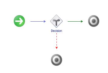vRealize Orchestrator Basics - Workflow step 1