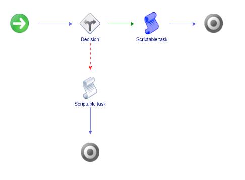 vRealize Orchestrator Basics - Workflow step 2